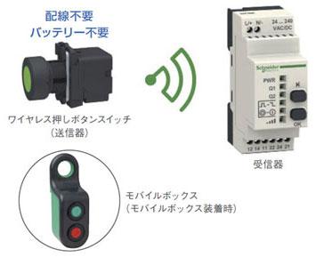 富士電機 ワイヤレス押しボタンスイッチ
